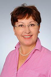 Melita Wächtler