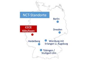 Grafik: CIO Köln